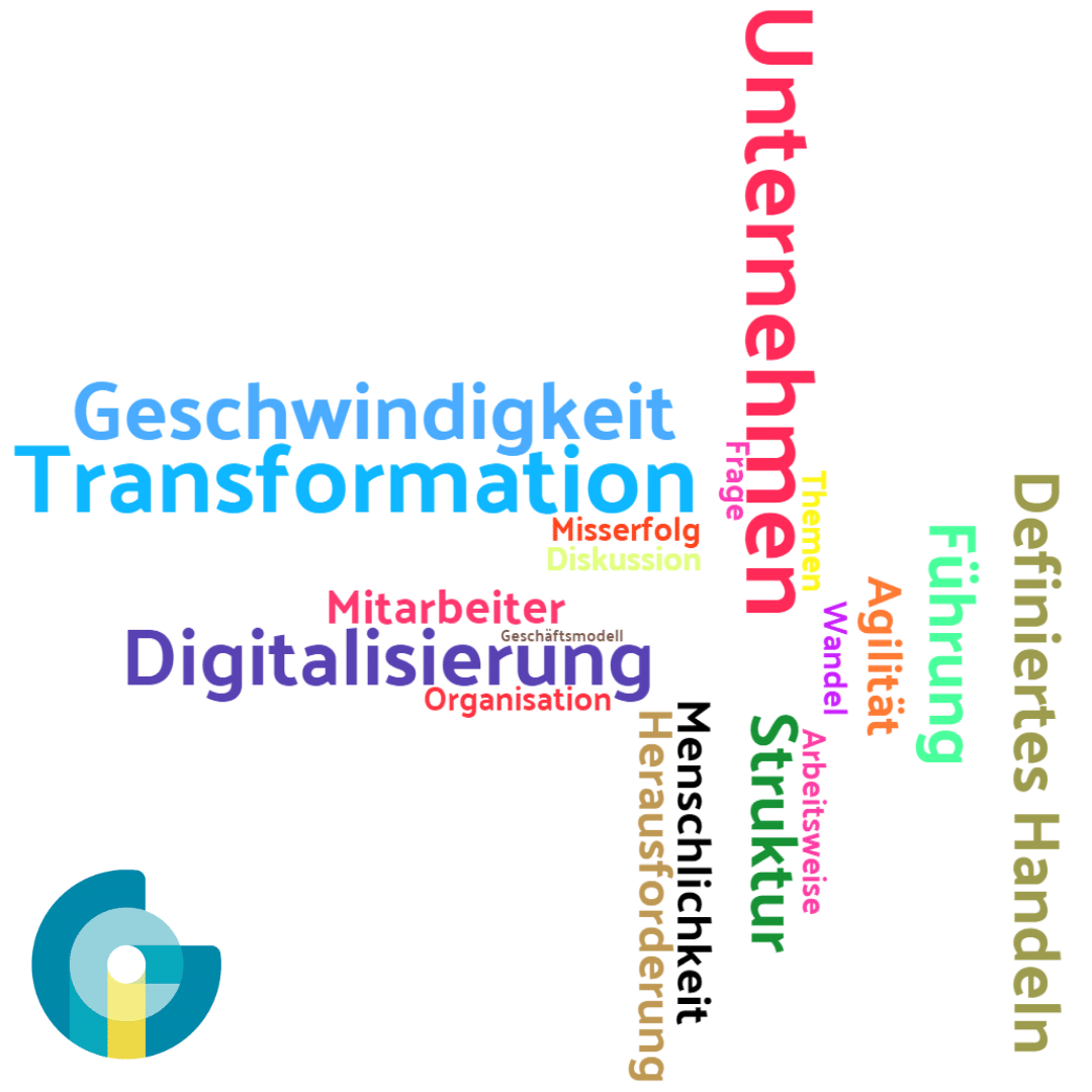 Digitale Transformation in einer Wortwolke